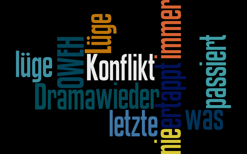 Lüge4wordle